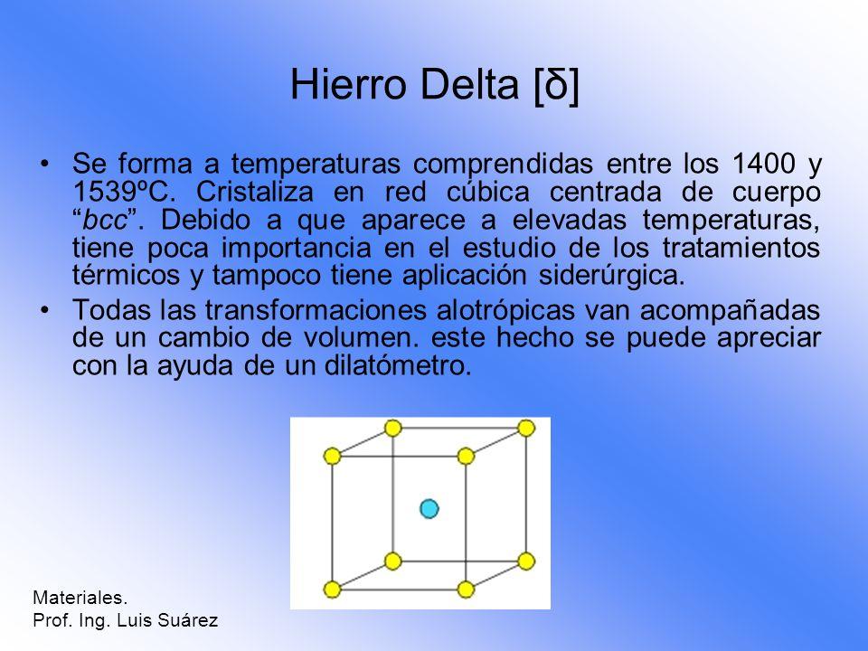 Hierro Delta [δ]